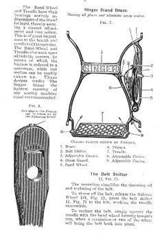 Treadle On- Great source of info about vintage Singer machines and treadle bases.