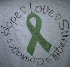 Bipolar Awareness Stop the stigma