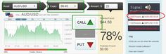 Signals from FX77 OPTION: Buy CALL option on AUD/USD near 0.8067 at the exprie time 8:45 GMT http://www.fx77.com/inte?lang=en&lrx
