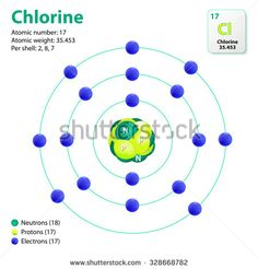 Aluminum atom model google search school pinterest school image result for chlorine atom model 3d project ccuart Images