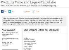 Wedding Gift Calculator Uk : ... Calculator on Pinterest Wedding Alcohol, Small Weddings and Weddings