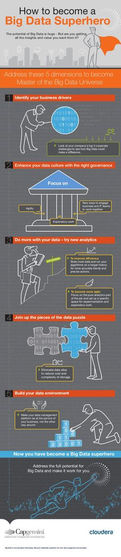 How to become a Big Data Superhero #infographic