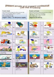 English worksheet: present simple and present continuous with the simpsons
