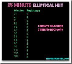 elliptical HIIT