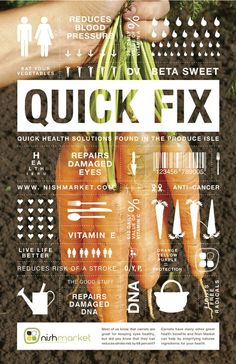 Beta Sweet Quick Fix ... Quick Health Solutions Found in the Produce Aisle