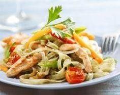 Tagliatelles sautées au poulet et aux poivrons (facile, rapide) - Une recette CuisineAZ