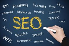We have mentioned some points in the following lines of this blog that will help you to find the best Search Engine Optimization Company.
