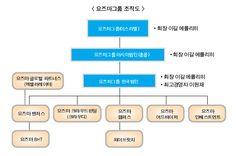 [이원재 이스라엘 요즈마그룹 한국법인장] 이스라엘 창업 성공 한국도 가능:한국금융신문