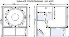 Résultats de recherche d'images pour «subwoofer box design for 12 inch»