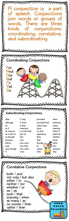 Free Printable Conjunction Posters by Gloria Garcia Grammar And Punctuation, Teaching Grammar, Grammar Lessons, Teaching Writing, Writing Skills, Teaching Tips, Teaching English, Teaching Spanish, English Writing