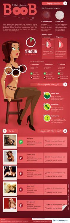 For more information about breast augmentation, visit http://drtim.com.au