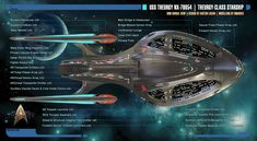Theurgy-class Starship Schematics | Dorsal View by Auctor-Lucan on DeviantArt