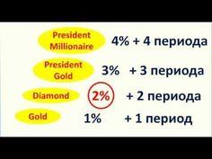 ПРОМОУШЕНЫ ОТ  КОМПАНИИ новости от Сергея Шевченко  23 апреля 2015