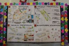 Interesting Find A Career In Architecture Ideas. Admirable Find A Career In Architecture Ideas. Concept Board Architecture, Site Analysis Architecture, Folding Architecture, Architecture Concept Drawings, Architecture Presentation Board, Architectural Presentation, Architectural Drawings, Architecture Design, Site Analysis Sheet