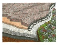 Installing A Paver Patio | Patio Design Ideas