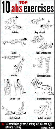 Army Physical Fitness Test Chart  HttpWwwArmyprtComApft