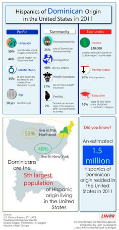 Dominicans