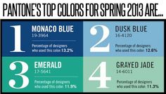 Emerald will be top color in 2013