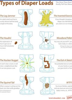 Types of poopy diapers