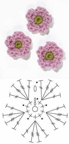 Captivating All About Crochet Ideas. Awe Inspiring All About Crochet Ideas. Crochet Puff Flower, Crochet Flower Tutorial, Crochet Flower Patterns, Crochet Designs, Crochet Flowers, Knitting Patterns, Simply Crochet, Love Crochet, Irish Crochet