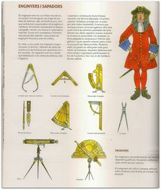 Military Engineering, Fortification, Fantasy, History, Soldiers, Spain, Baroque, Historia, Fantasy Books