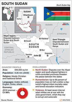 Sudan split