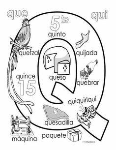 How Mindset Affects Learning Languages Spanish Classroom Activities, Preschool Spanish, Spanish Lesson Plans, Spanish Lessons, Spanish Language Learning, Teaching Spanish, Spanish Anchor Charts, Spanish Basics, Bilingual Education