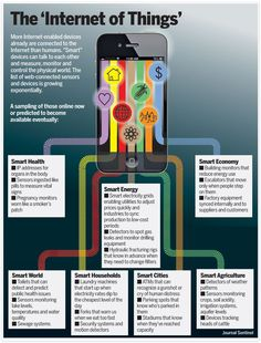 A Revolution in IoT  #IoT #IIoT #M2M #ML #InternetOfThings
