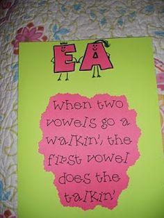 Art phonics homeschooling