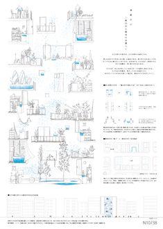 Tomohiro Ichida (The University of Tokyo) - Honourable Mention: Nisshinkogyo Architecture Competition - Water House - 2014 Architecture Panel, Architecture Graphics, Architecture Student, Architecture Drawings, Interior Presentation, Architecture Presentation Board, Presentation Design, Architectural Presentation, Japan Design