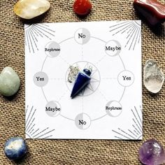 @emma_smallbone posted to Instagram: Want to connect with your higher self and understand how your energy flows through you?!?!  This pendulum kit is for you.   Don't worry if you're a beginner -- this kit includes an e-book with information about how to use all the items included in the kit!  This kit includes; 〰Crystal Pendulum 〰Pendulum Mat 〰Essential oil roller ball - blended for your crown chakra 〰Chakra   Stone kit:  Citrine Carnelian Red Jasper Gree