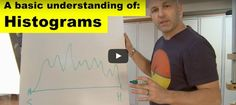 what are histograms