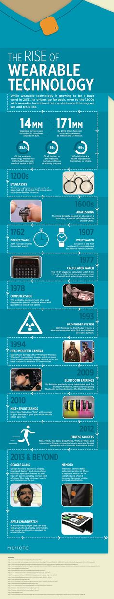 Technology past, present and future. This picture tells about how the technology has changed and has helped the worl in many ways. Some examples are sports, education, communication and a lot of other important things.