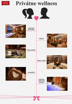 Privátne wellness v hoteli Partizán na Táľoch Jacuzzi, Wellness, Movies, Movie Posters, Films, Film Poster, Cinema, Movie, Film