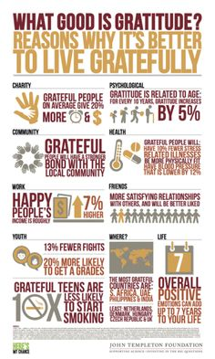 Internet Gratitude Challenge fueled by science and Thanksgiving spirit