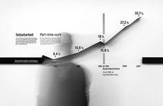 """ART+COM:STATISTICS STRIP exhibition """"Work. Meaning and Worry"""" Deutsches Hygiene-Museum Dresden, 2009"""