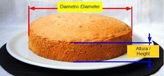 Maytcakes - Recetas base: Calculadora de ingredientes para bizcocho MSC circ...