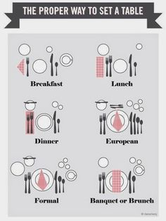 Colocación de la mesa. ¡¿Cuál es mi pan?! | Cocinar en casa es facilisimo.com