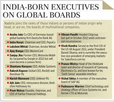 Indians on Global Boards - And now Satya Nadella has been named as Microsoft CEO as of Feb 2014