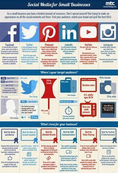 INFOGRAPHIC: Grow Your Business with Social Media #infographic  #business …