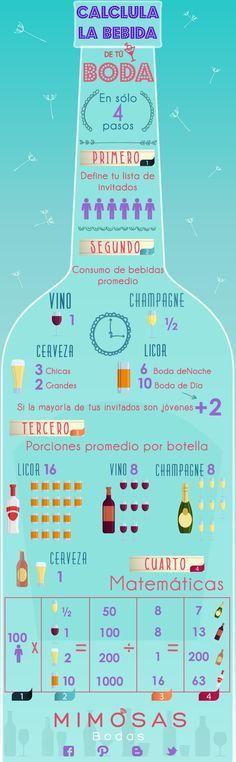 ¿Quieres saber cuánto alcohol deberás comprar para tu boda? ¡Sigue estos 4 pasos para tener una gran recepción!