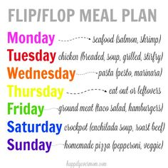 Busy Meal Planning tips for busy families that work for the WHOLE month! All you need to do is pick two meals within the category and then... #mysignaturemoments #ad @Albertsons @vons