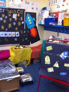 Visiting Space Display, classroom display, class display, Space, planet, planets, Sun, moon, stars, rocket, Early Years (EYFS), KS1 & KS2 Primary Resources
