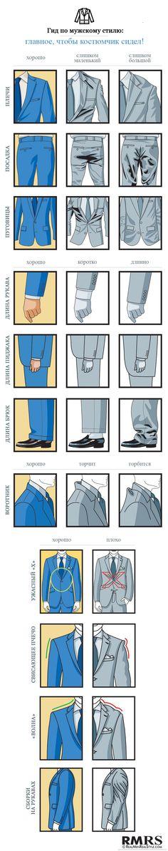 ИНФОГРАФИКА: Как подобрать костюм по размеру? | Лайфхакер