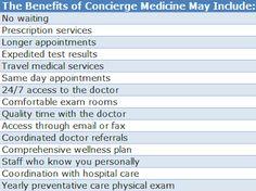 Concierge Medicine: Providing More Personalized Health Care