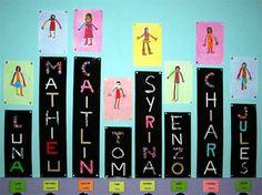 Juste avant de rentrer. - Les cahiers de Joséphine Preschool Names, Name Activities, Alphabet Activities, Activities For Kids, Hirsch Tattoo, Self Portrait Art, Arts And Crafts Projects, Elementary Art, Primary School