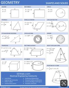 Quick references to algebra, geometry, calculus and trigonometry Geometry Formulas, Math Formulas, All Physics Formulas, Math College, Math Sheets, Maths Solutions, Math Help, Homeschool Math, Homeschooling