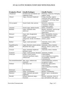 Evaluative words list nonviolent communication