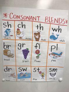 22 Kindergarten Anchor Charts You'll Want to Recreate Phonics Reading, Teaching Phonics, Phonics Activities, Kindergarten Reading, Preschool Learning, Kindergarten Classroom, Teaching Reading, Teaching Kids, Guided Reading