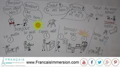 French Lesson - Greetings. VIDEO+TRANSCRIPT here: https://www.francaisimmersion.com/french-greetings-hello-bonjour-salutations/